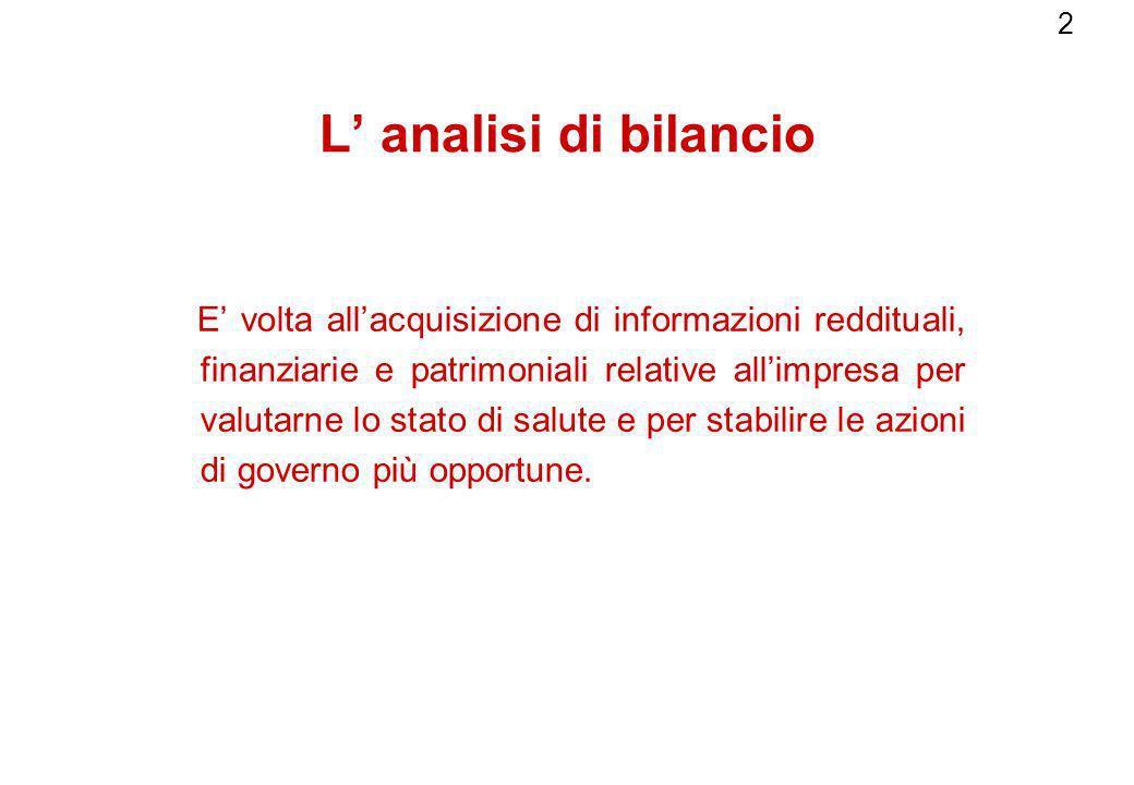 L' analisi di bilancio