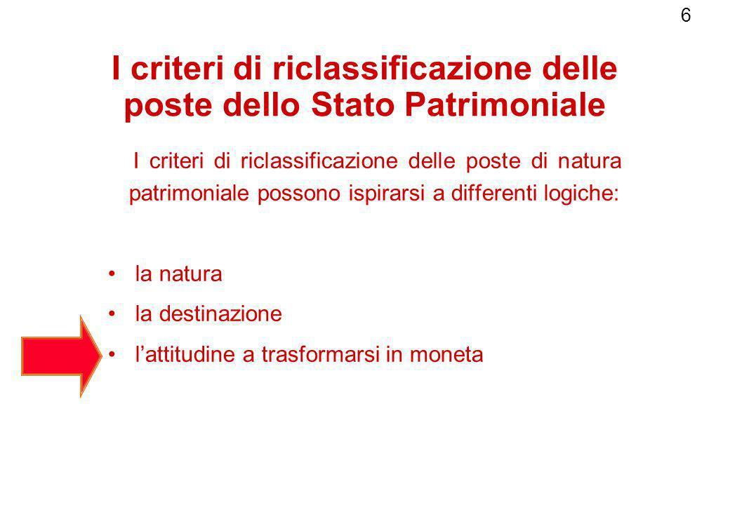 I criteri di riclassificazione delle poste dello Stato Patrimoniale