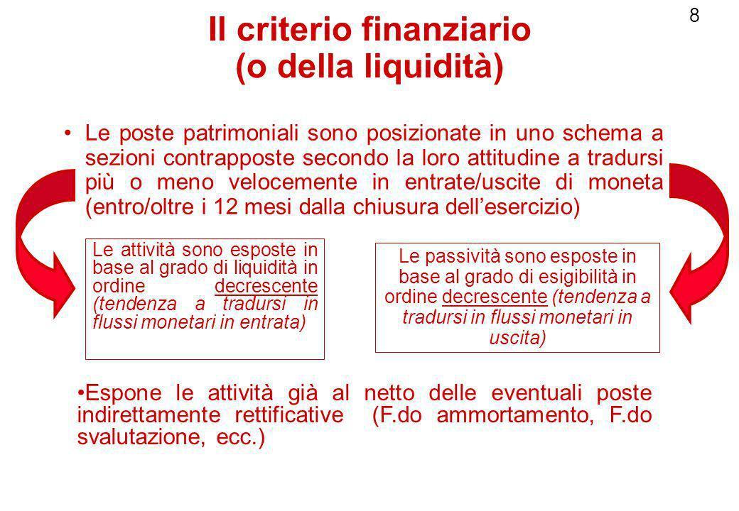 Il criterio finanziario (o della liquidità)