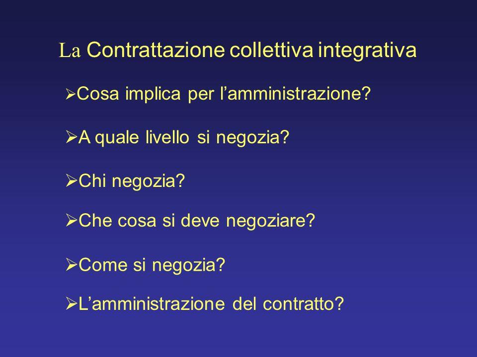 La Contrattazione collettiva integrativa