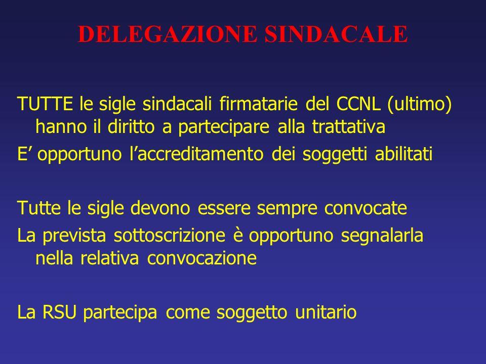 DELEGAZIONE SINDACALE