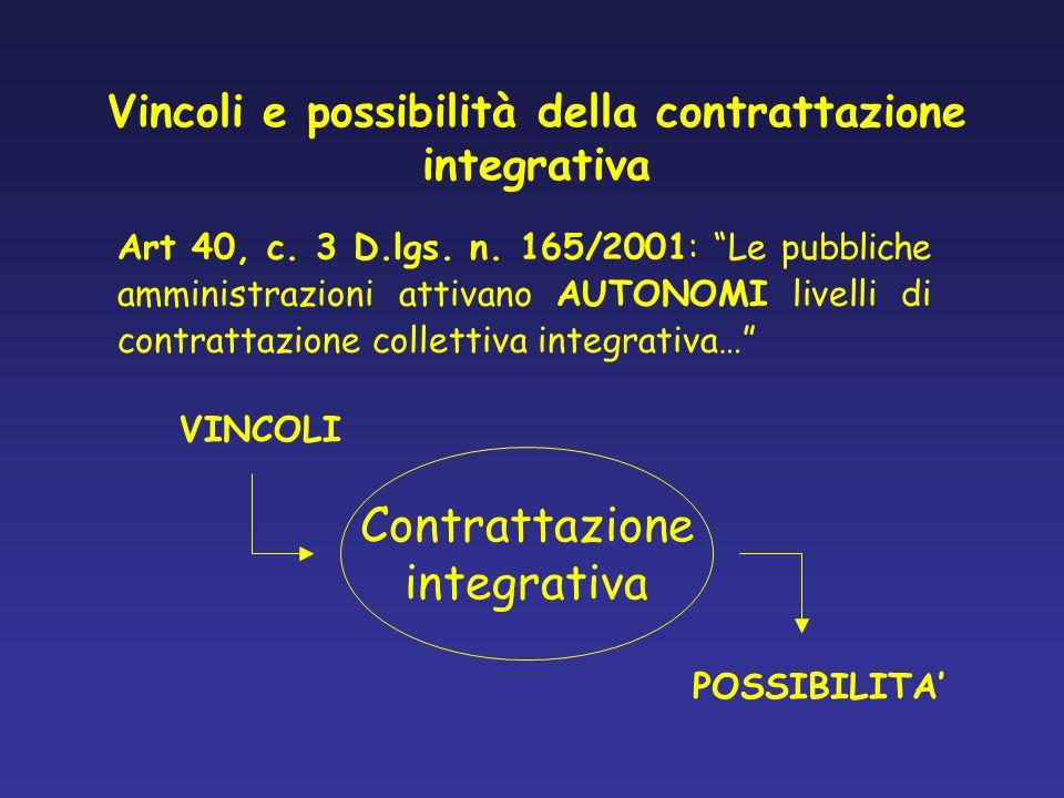 Vincoli e possibilità della contrattazione integrativa