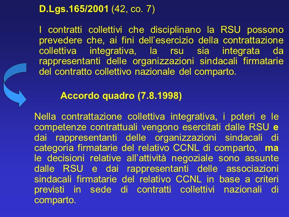 D.Lgs.165/2001 (42, co. 7)