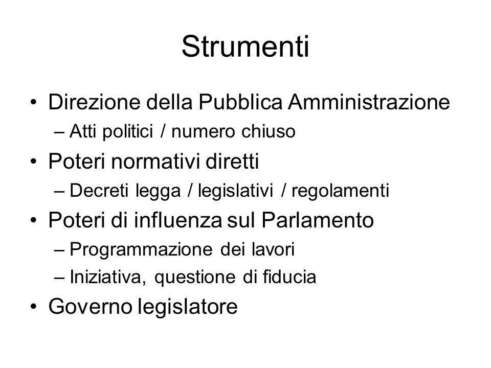 Strumenti Direzione della Pubblica Amministrazione