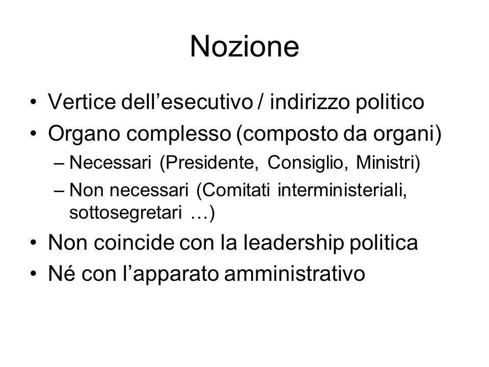 Nozione Vertice dell'esecutivo / indirizzo politico