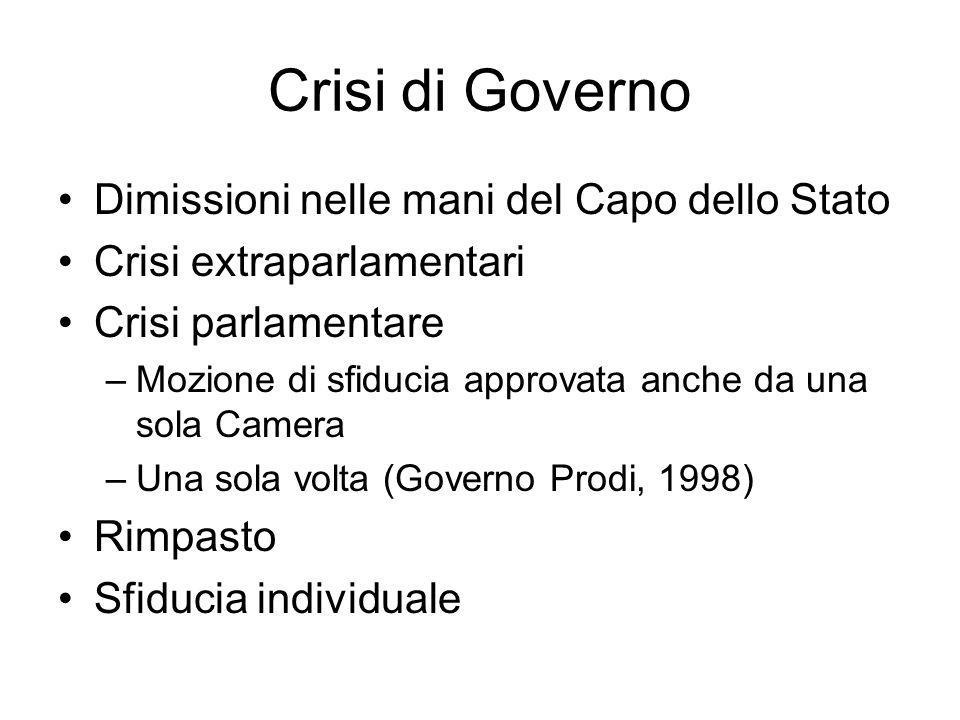Crisi di Governo Dimissioni nelle mani del Capo dello Stato