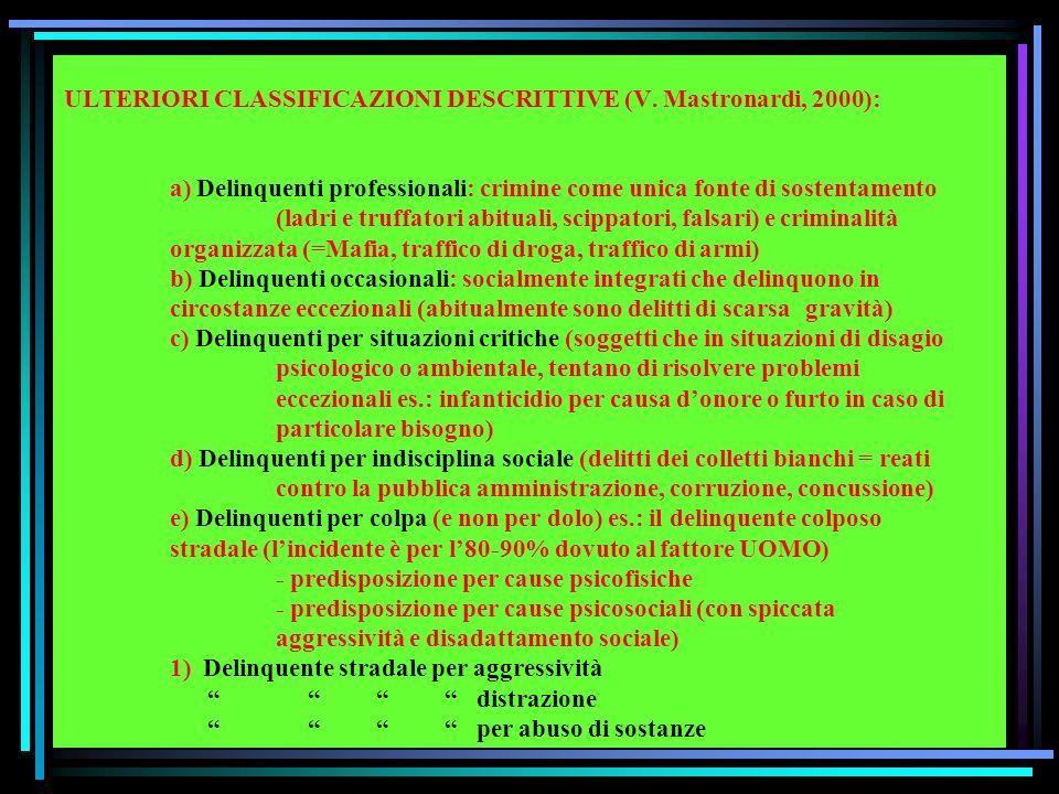 ULTERIORI CLASSIFICAZIONI DESCRITTIVE (V. Mastronardi, 2000):