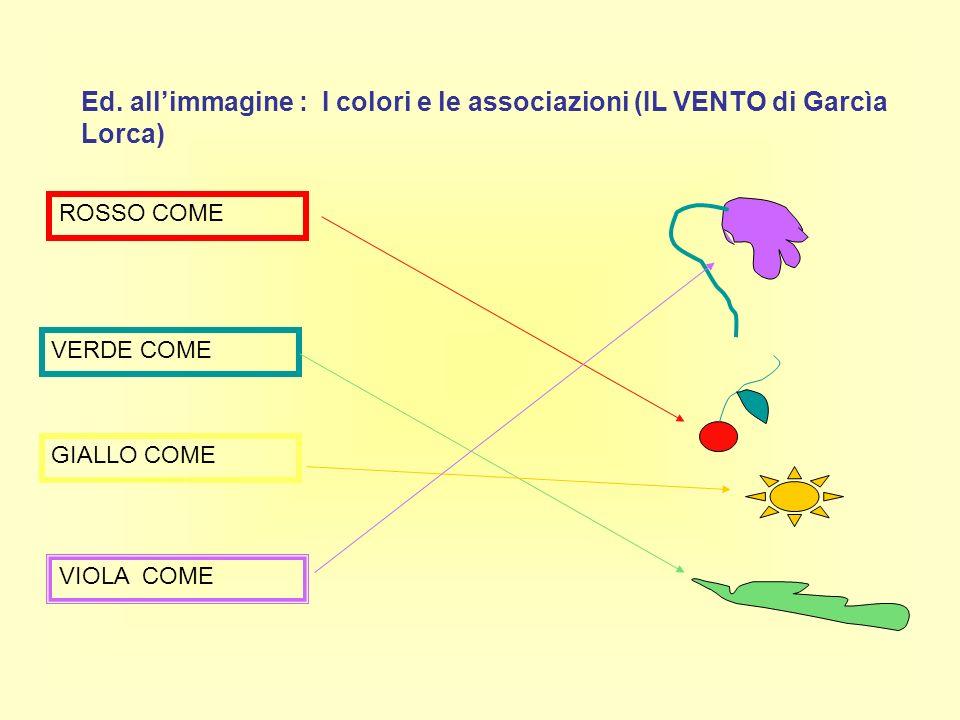 Ed. all'immagine : I colori e le associazioni (IL VENTO di Garcìa Lorca)