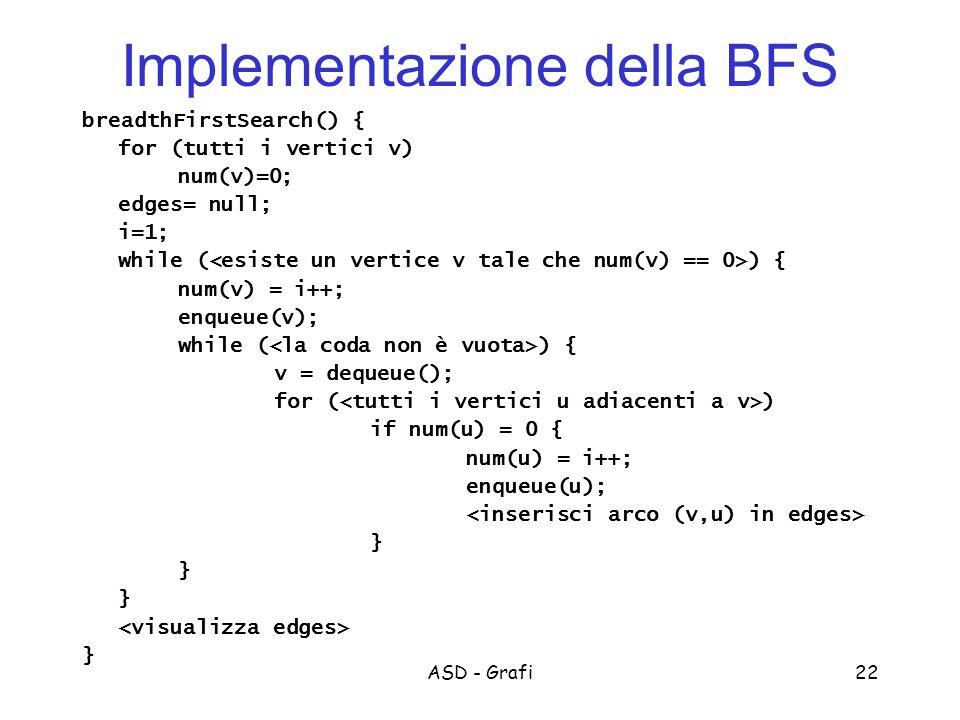 Implementazione della BFS