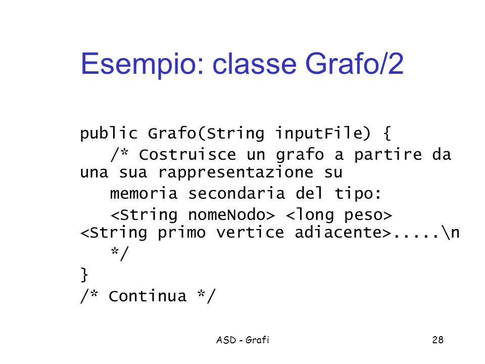 Esempio: classe Grafo/2