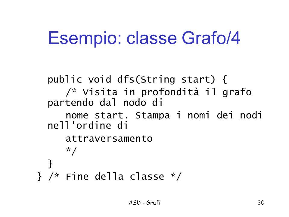 Esempio: classe Grafo/4