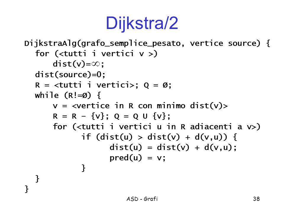 Dijkstra/2 DijkstraAlg(grafo_semplice_pesato, vertice source) {