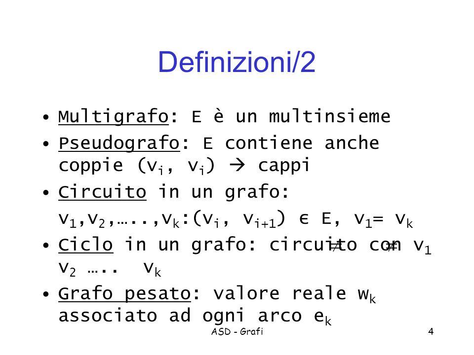 Definizioni/2 Multigrafo: E è un multinsieme