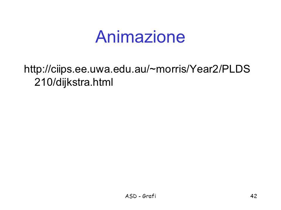 Animazione http://ciips.ee.uwa.edu.au/~morris/Year2/PLDS210/dijkstra.html ASD - Grafi