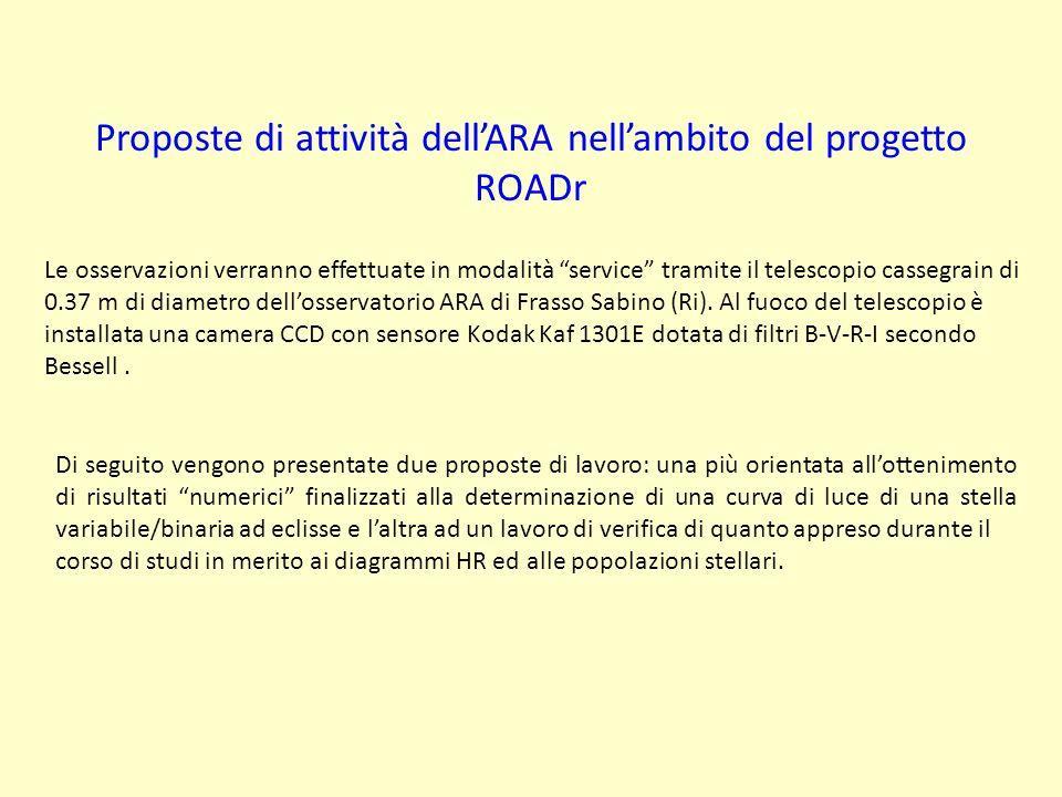 Proposte di attività dell'ARA nell'ambito del progetto ROADr