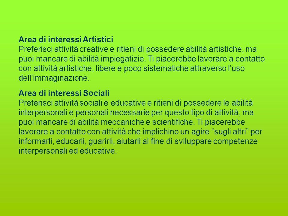 Area di interessi Artistici
