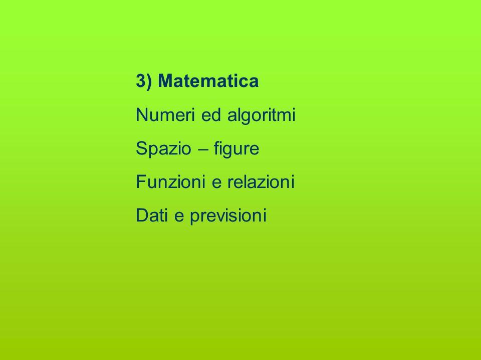 3) Matematica Numeri ed algoritmi Spazio – figure Funzioni e relazioni Dati e previsioni