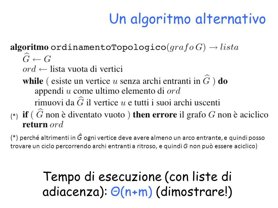 Tempo di esecuzione (con liste di adiacenza): Θ(n+m) (dimostrare!)