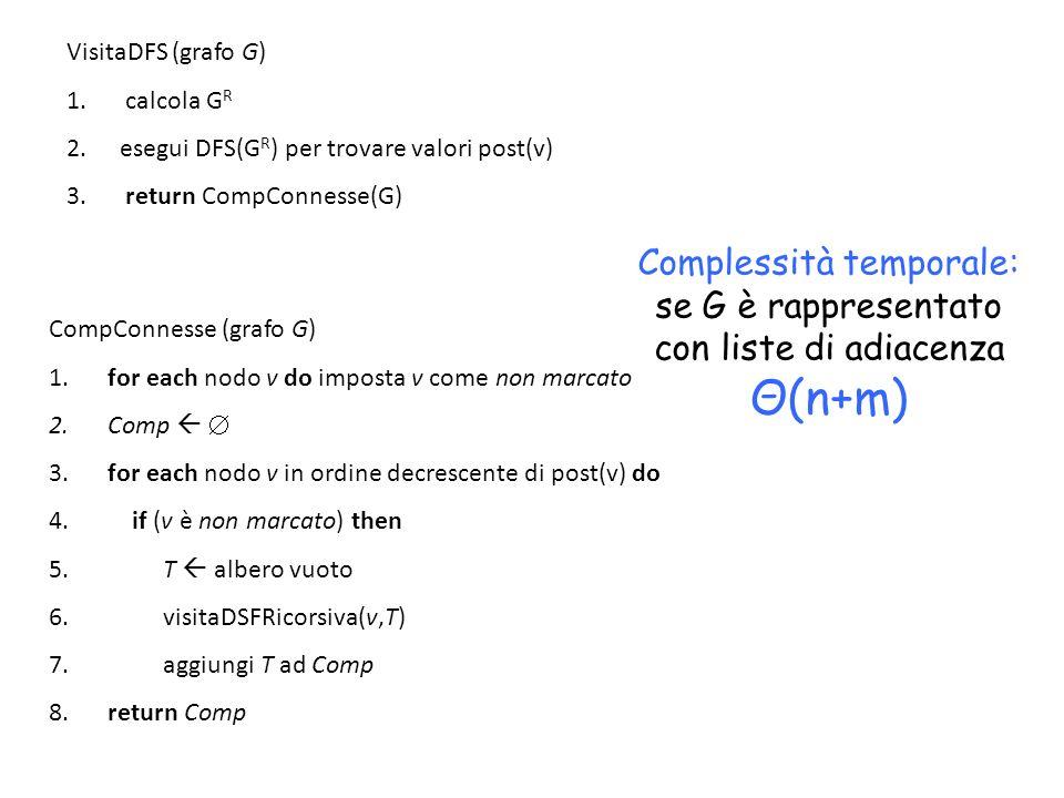 Θ(n+m) Complessità temporale: