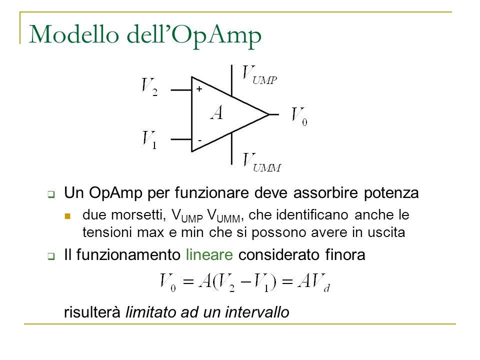 Modello dell'OpAmp Un OpAmp per funzionare deve assorbire potenza