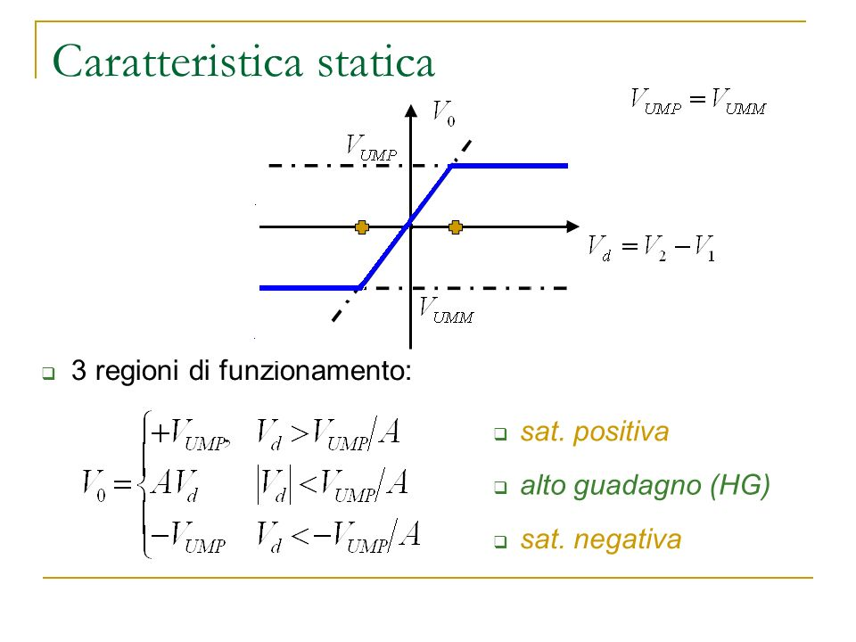 Caratteristica statica