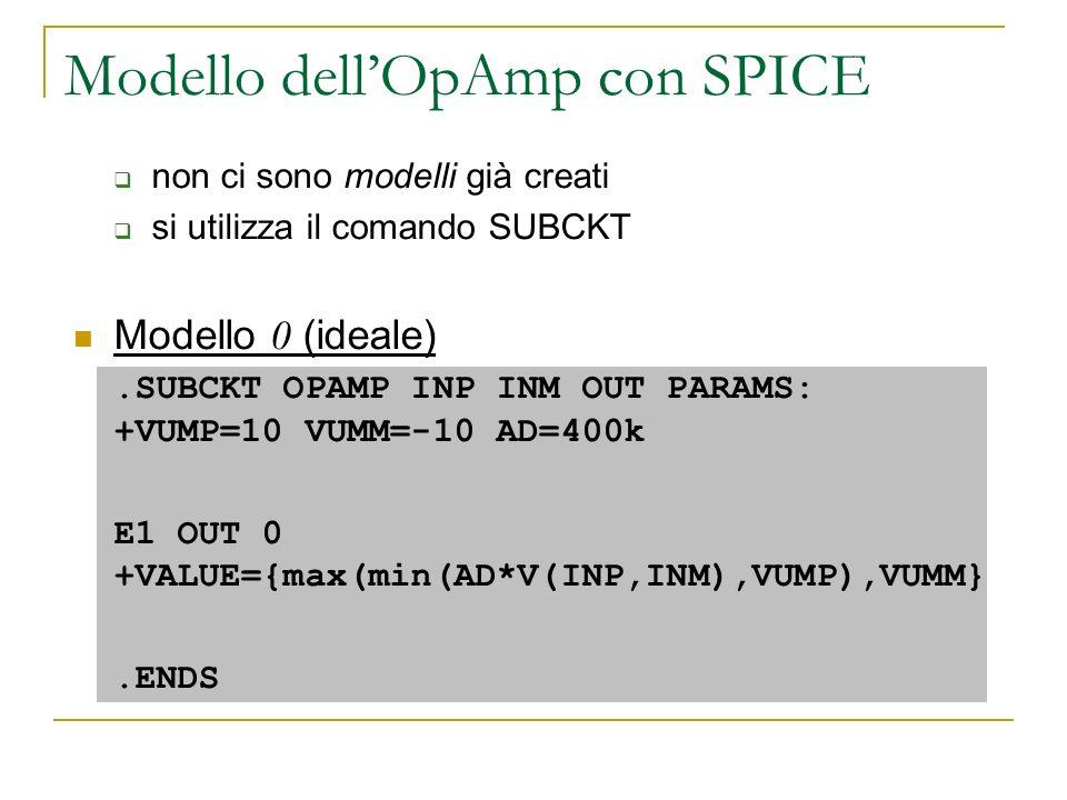 Modello dell'OpAmp con SPICE