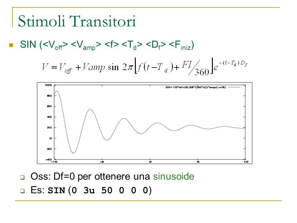 Stimoli Transitori SIN (<Voff> <Vamp> <f> <Td> <Df> <Finiz) Oss: Df=0 per ottenere una sinusoide.