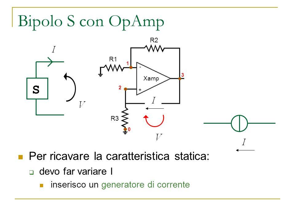 Bipolo S con OpAmp S Per ricavare la caratteristica statica: