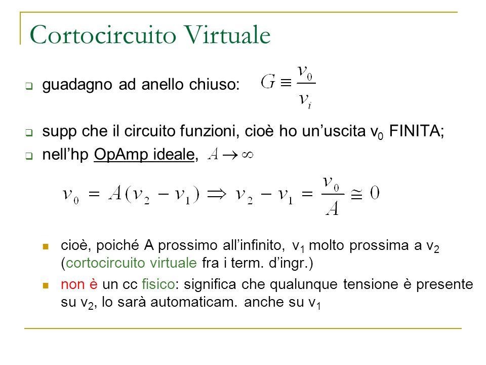 Cortocircuito Virtuale