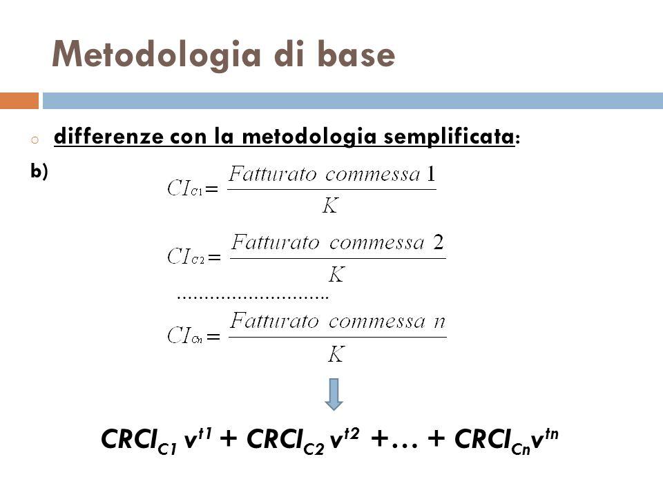 CRCIC1 vt1 + CRCIC2 vt2 +… + CRCICnvtn