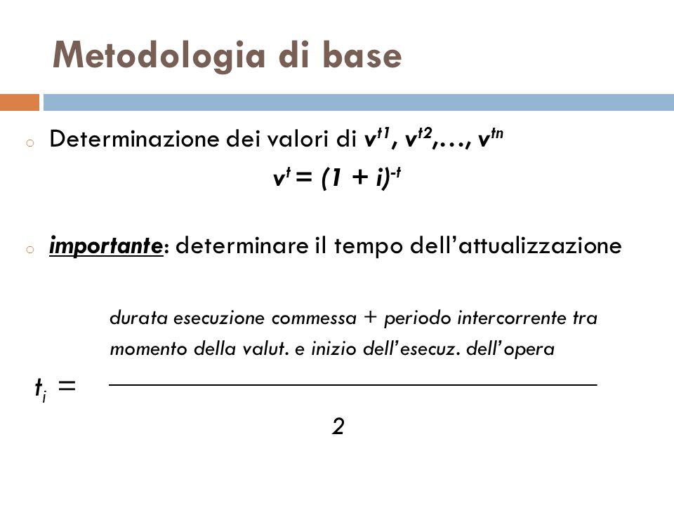 Metodologia di base ti = Determinazione dei valori di vt1, vt2,…, vtn