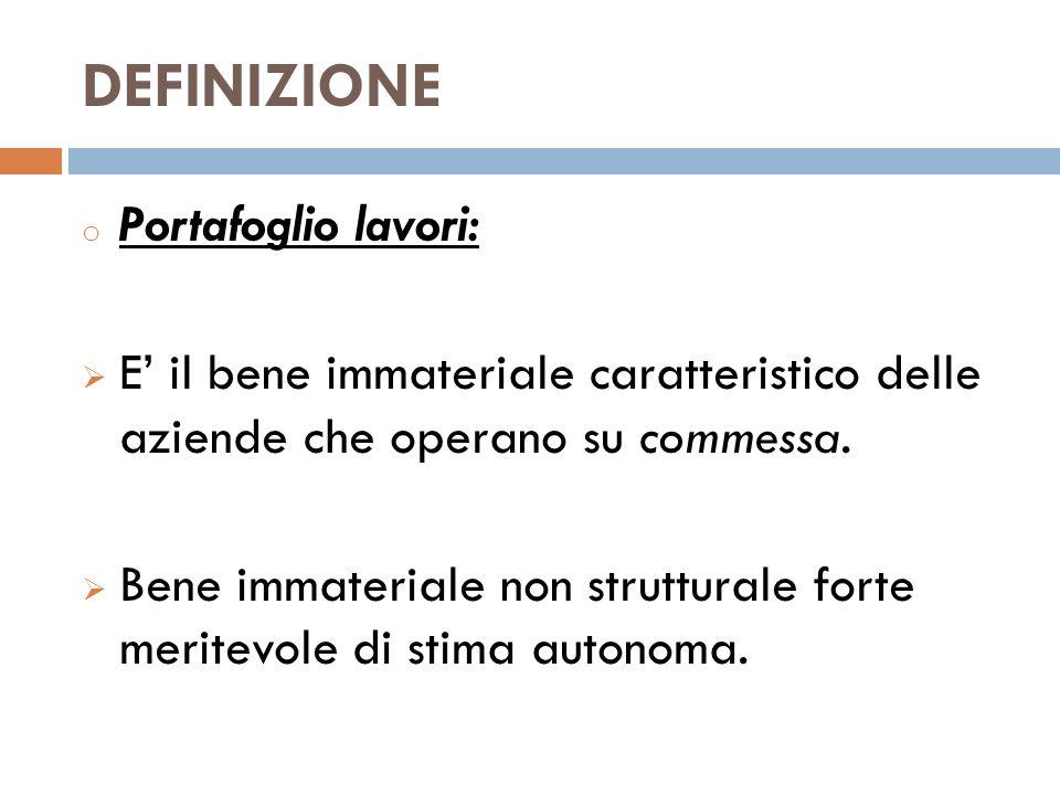 DEFINIZIONE Portafoglio lavori:
