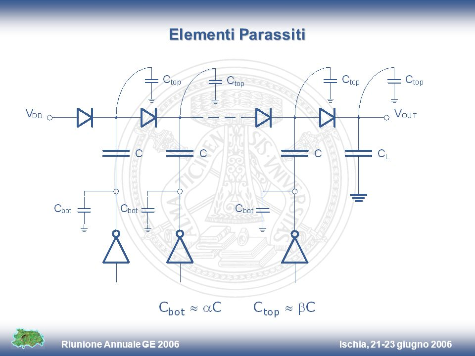 Elementi Parassiti