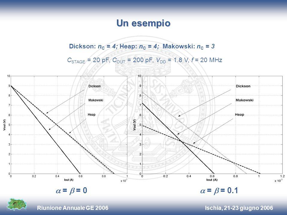 Dickson: nC = 4; Heap: nC = 4; Makowski: nC = 3