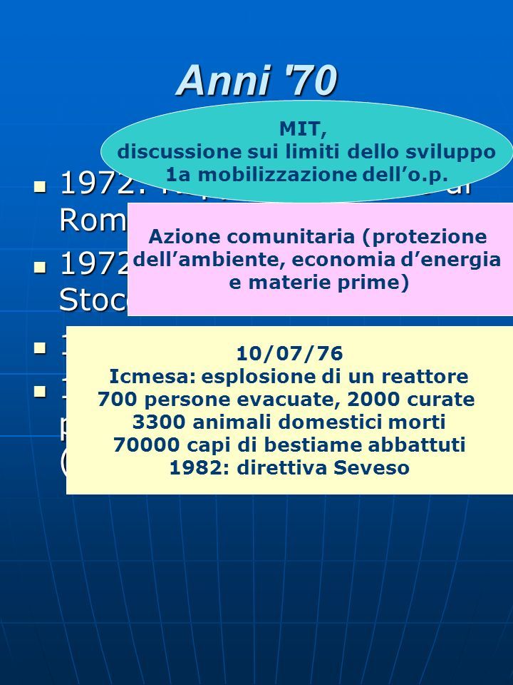 Anni 70 1972: Rapporto del Club di Roma – Limits to Growth