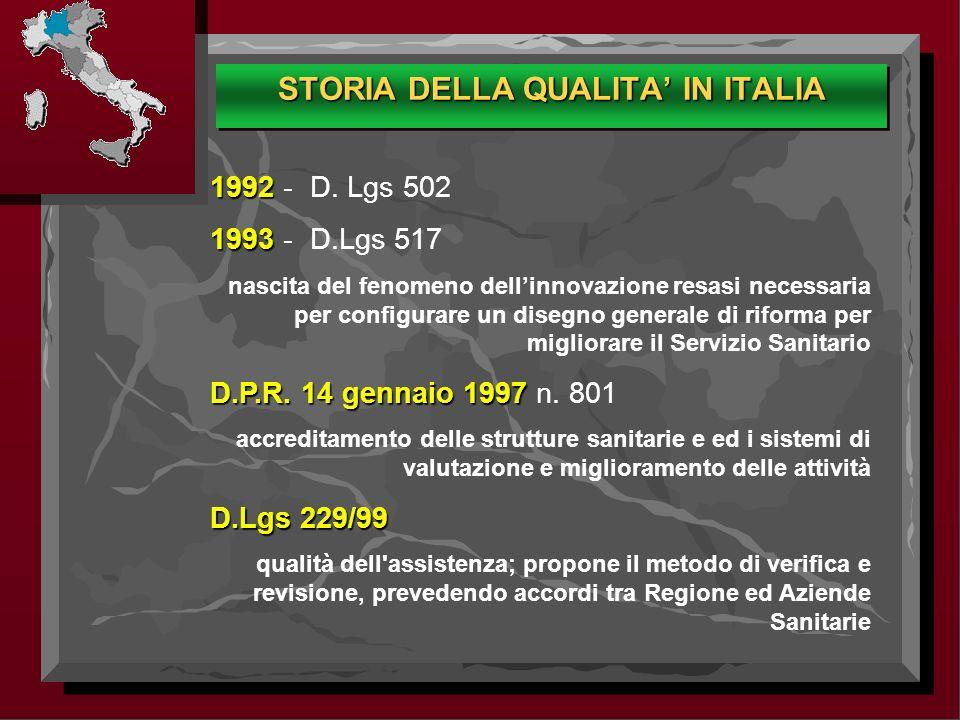 STORIA DELLA QUALITA' IN ITALIA