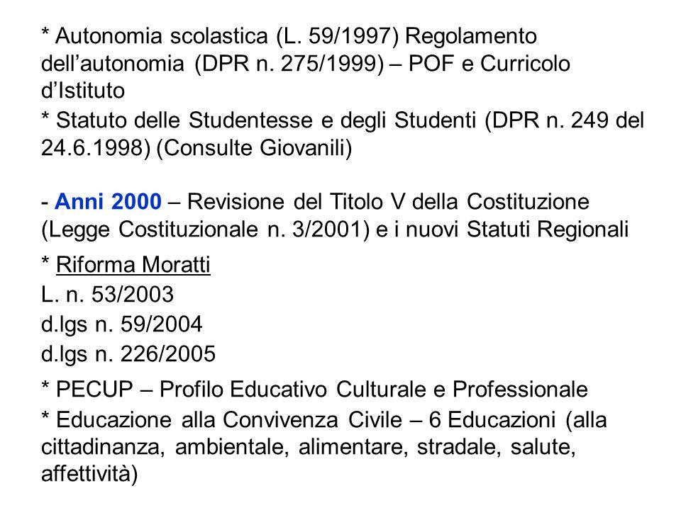 Autonomia scolastica (L. 59/1997) Regolamento dell'autonomia (DPR n