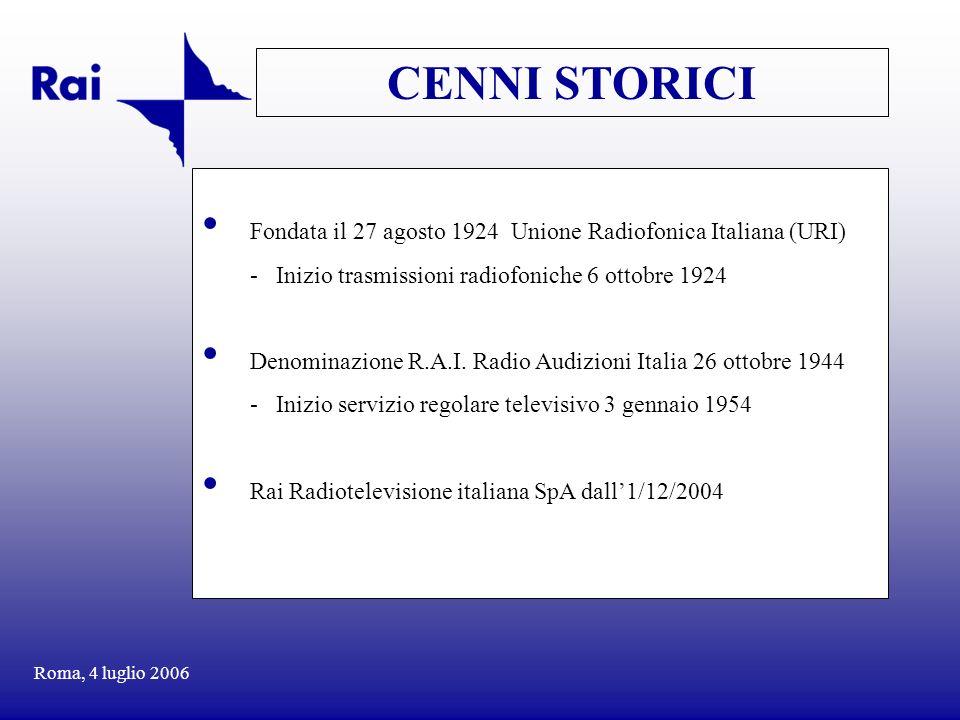 CENNI STORICI Fondata il 27 agosto 1924 Unione Radiofonica Italiana (URI) - Inizio trasmissioni radiofoniche 6 ottobre 1924.