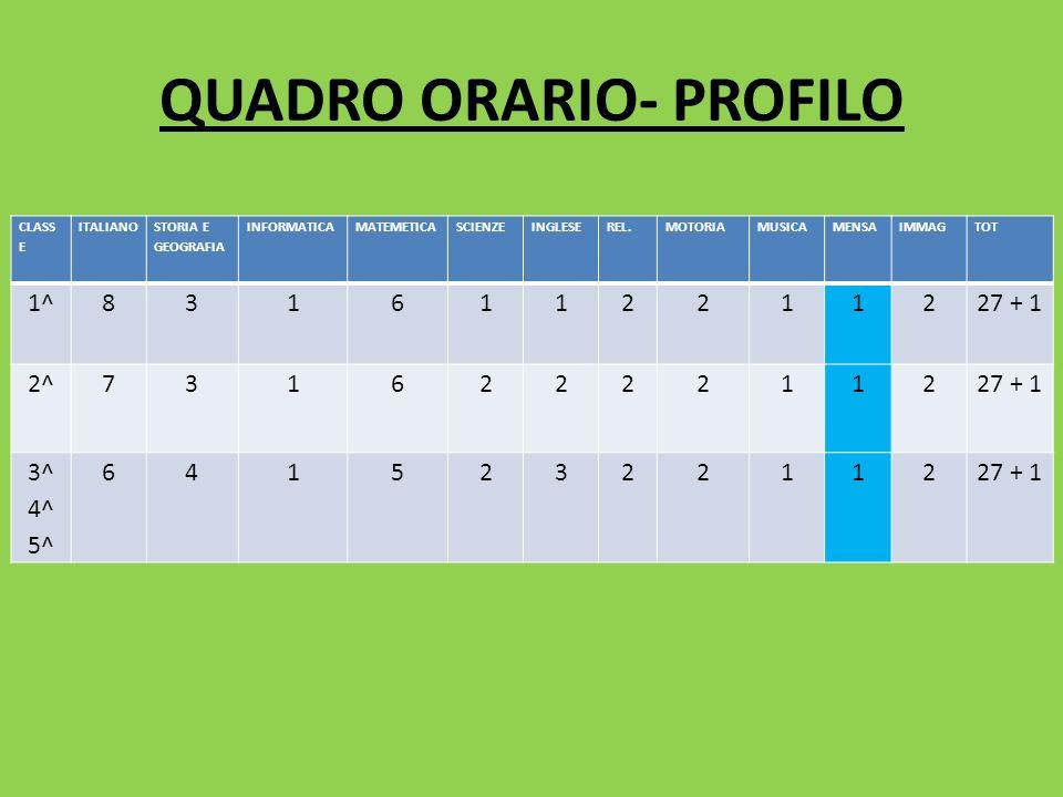 QUADRO ORARIO- PROFILO