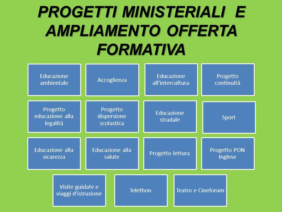 PROGETTI MINISTERIALI E AMPLIAMENTO OFFERTA FORMATIVA