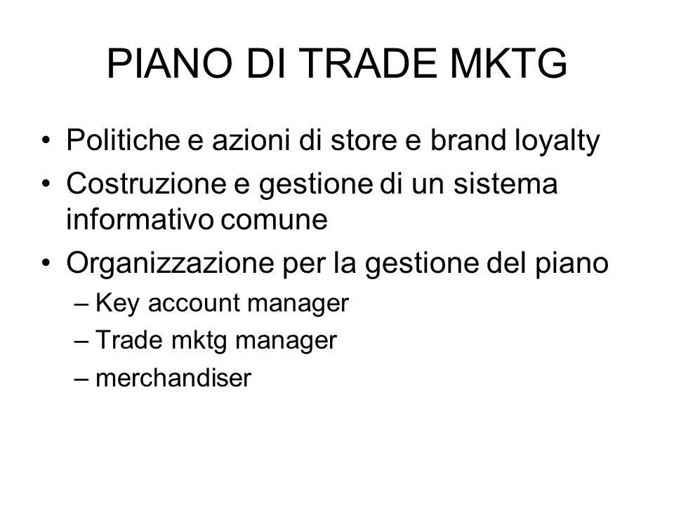 PIANO DI TRADE MKTG Politiche e azioni di store e brand loyalty