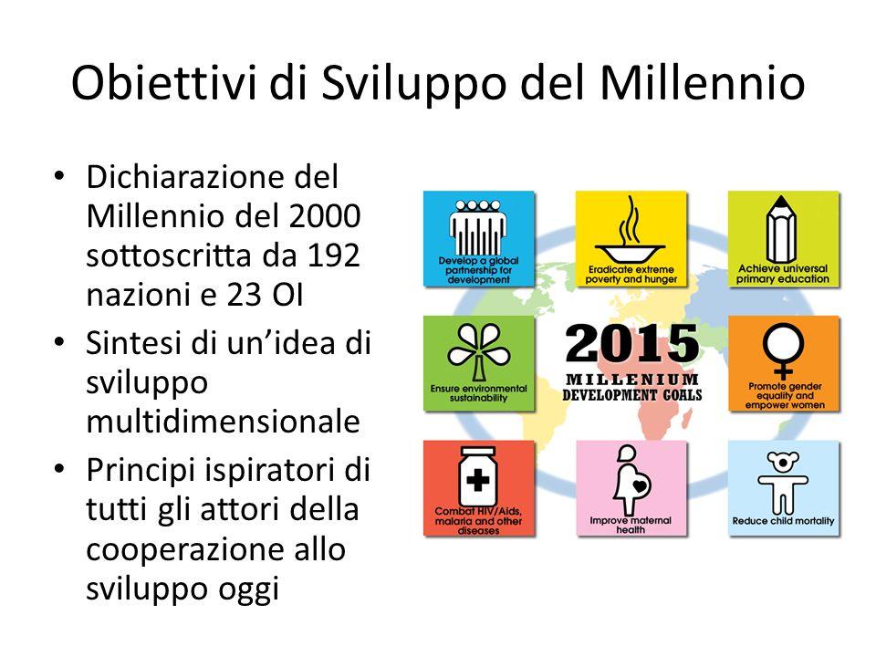 Obiettivi di Sviluppo del Millennio