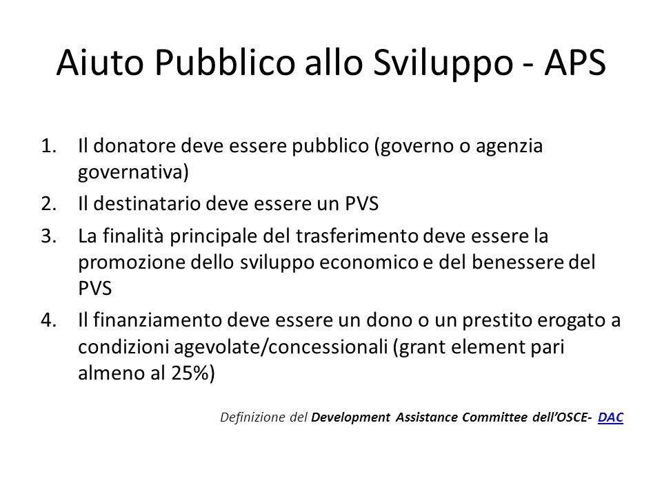 Aiuto Pubblico allo Sviluppo - APS