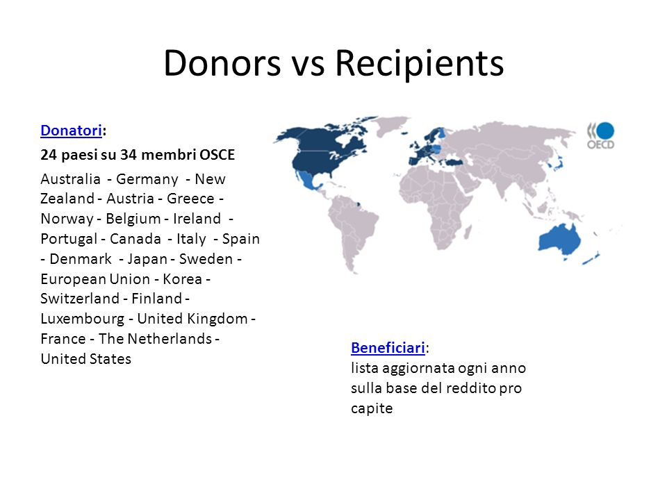 Donors vs Recipients Donatori: 24 paesi su 34 membri OSCE