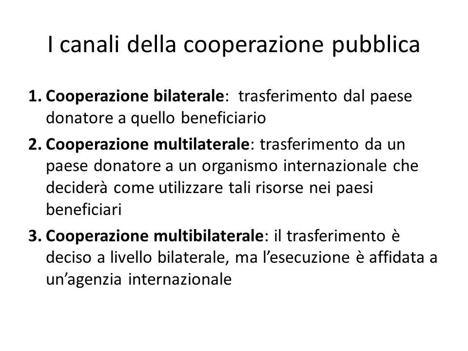 I canali della cooperazione pubblica