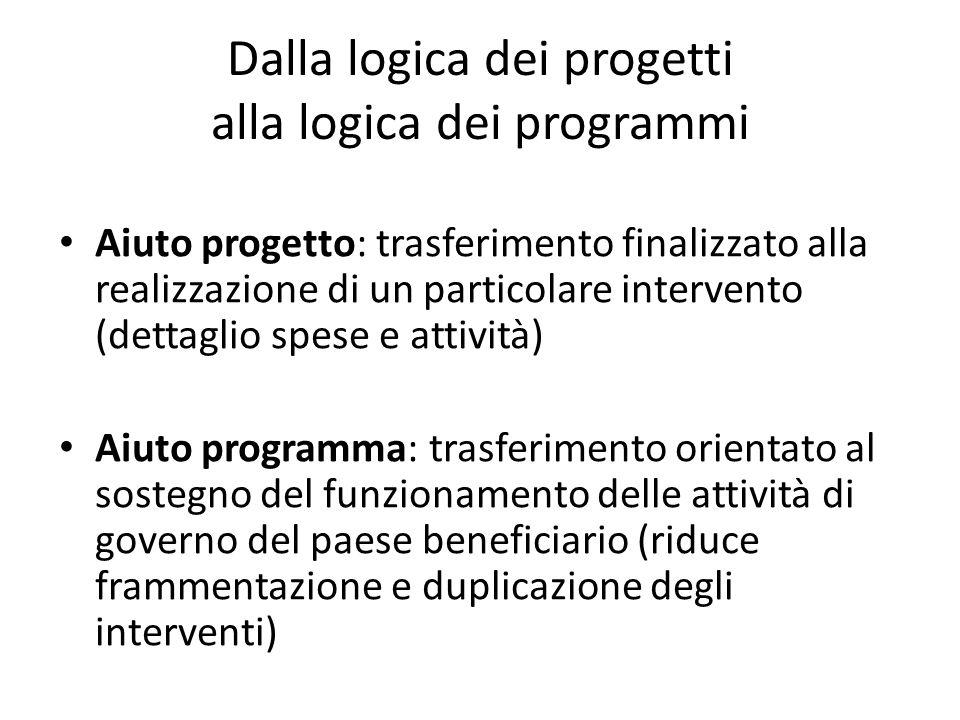 Dalla logica dei progetti alla logica dei programmi