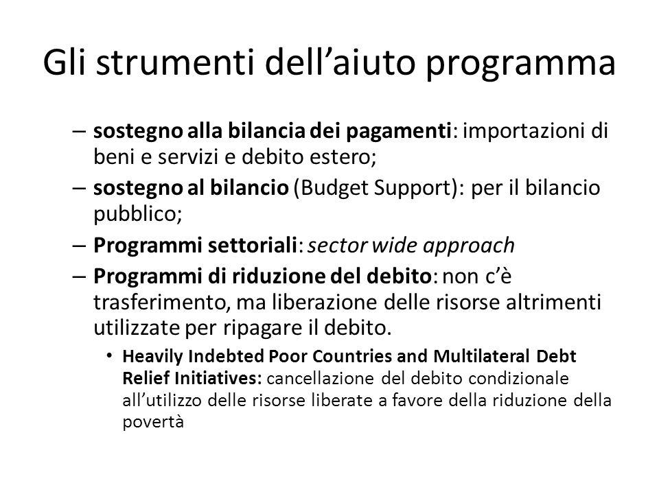 Gli strumenti dell'aiuto programma