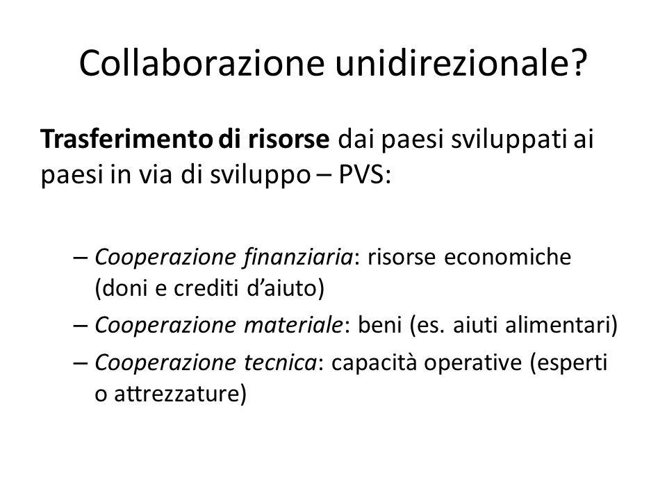 Collaborazione unidirezionale
