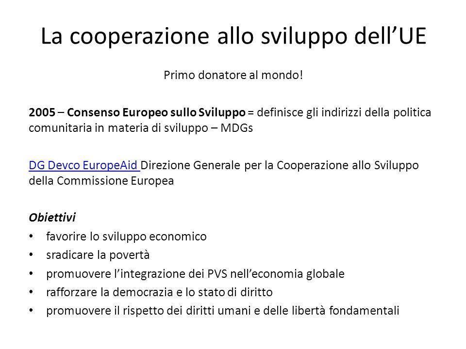 La cooperazione allo sviluppo dell'UE