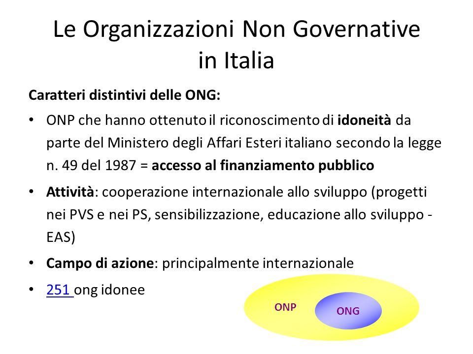 Le Organizzazioni Non Governative in Italia